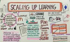 Photo of Scaling Up Learning