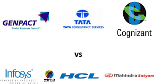 Photo of TCS & Cognizant have consistently outperformed Wipro, Infosys, HCL & Mahindra Satyam! Does it have anything to do with Recognition?