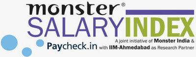 Monster Salary Index