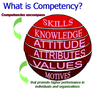 Photo of Building Value Based Competencies