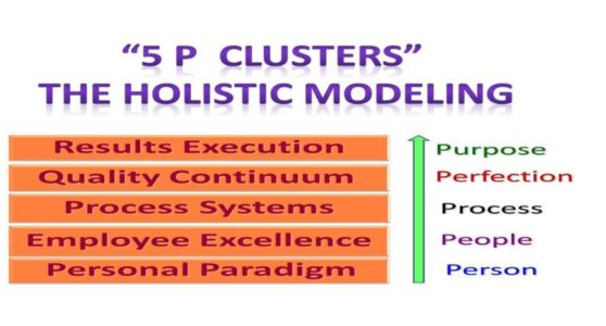 "Photo of BVBC – 5: ""The 5P Model"" CLUSTERING COMPETENCIES"