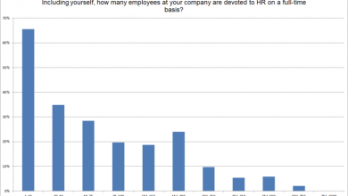 Photo of 5 Things You'll Never Hear an HR Department of One Say…