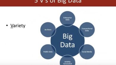 Photo of How HR Can Turn Big Data into Predictive Analytics
