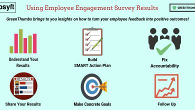 Photo of Just Completed An Employee Engagement Survey? Now What To Do With The Results?