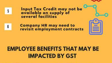 Photo of 6 Ways GST May Impact Salaries – Work Cut Out For HR Professionals!