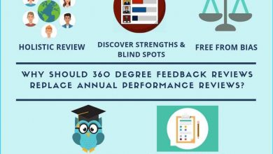 Photo of Why Should A 360 Degree Feedback Review Replace Annual Performance Reviews?
