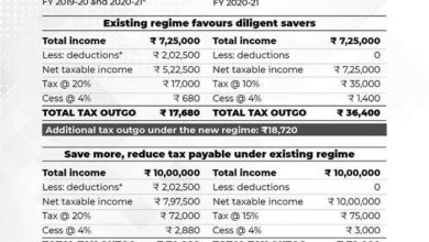 Photo of Which tax regime? A five-step guide for you to make a choice