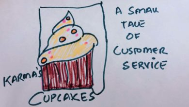 Photo of Karma's Cupcake – LISTEN, a model to serve your customers