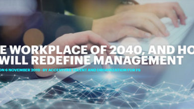 Photo of THE WORKPLACE OF 2040, AND HOW AI WILL REDEFINE MANAGEMENT
