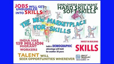 Photo of The New Skills Marketplace