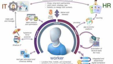 Photo of 2020 Predictions for the Future of Work