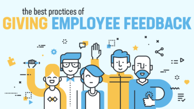 Photo of How to give Performance Feedback to Employees