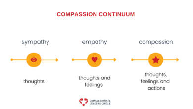 Photo of The Road To Compassion At Work