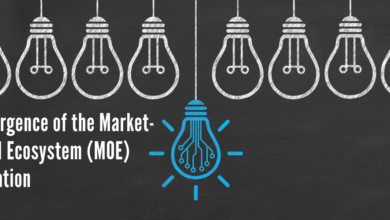 Photo of The Emergence of the Market-Oriented Ecosystem (MOE) Organization
