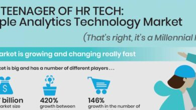 Photo of The Teenager of HR Tech: People Analytics Technology Market Overview