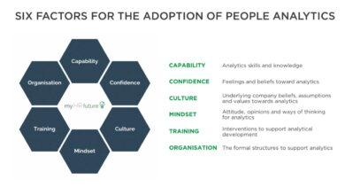 Photo of 6 Factors for the Adoption of People Analytics