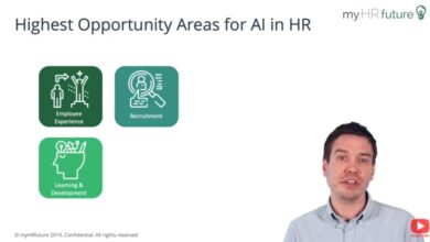 Photo of AI in HR – What is the Impact of Artificial Intelligence or AI on HR?