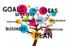 Photo of 7 Growth Strategies Sure to Spur Fresh Success
