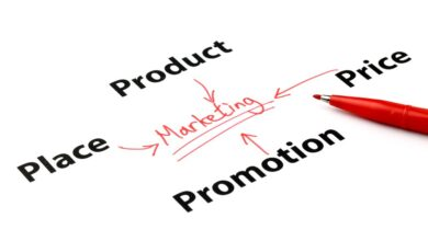 Photo of Marketing Tactics to Consider for Your Business